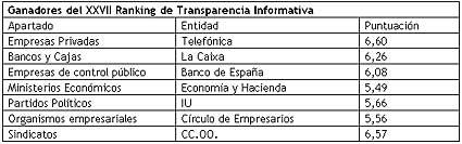 tranparencia-informativa.jpg