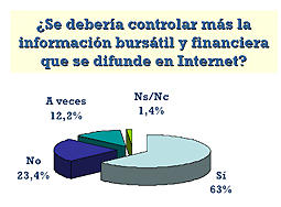 informacion-bursatil-intern