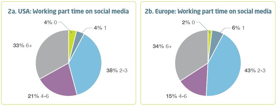 Diferencias entre empresas europeas y norteamericanas en for Cuantas empresas hay en europa